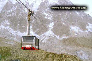 Cable Car to Mont Blanc